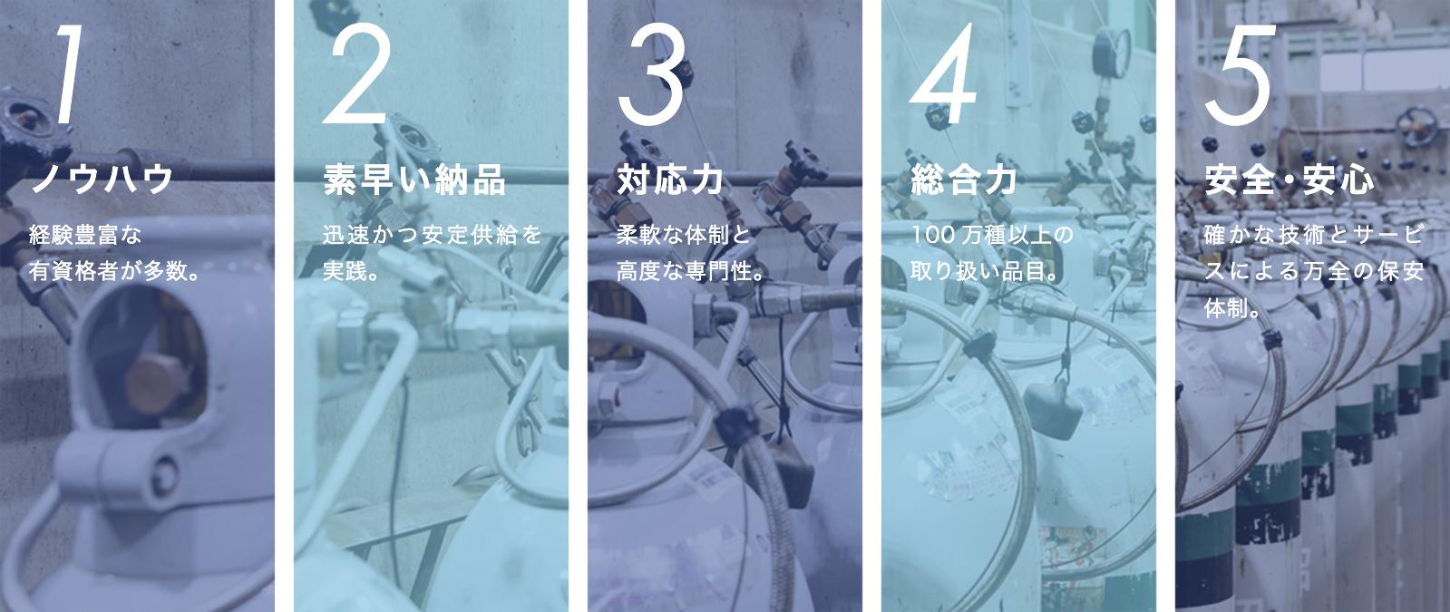 藤田酸素工業が選ばれる5つの理由